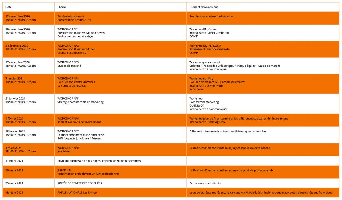 programme, atelier, workshop, lesentrep, Les Entrep'